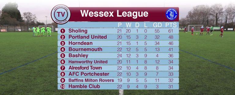 A league standings board for the Wessex Premier League